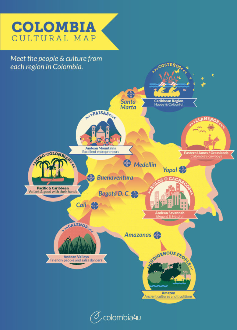 Infographic: Cultural Map of Colombia